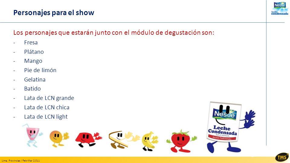 Lima, Provincias / Feb-Mar 2,011 Los personajes que estarán junto con el módulo de degustación son: -Fresa -Plátano -Mango -Pie de limón -Gelatina -Ba