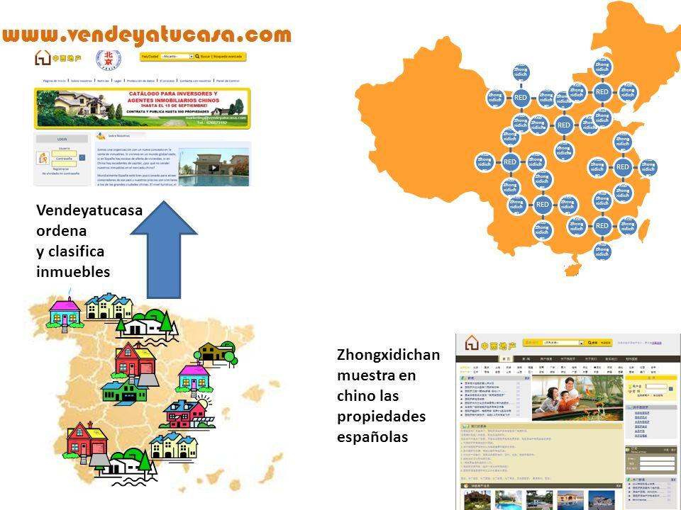 RED Red Zhong xidicha n Zhongxidichan muestra en chino las propiedades españolas RED Red Zhong xidicha n RED Red Zhong xidicha n RED Red Zhong xidicha n RED Red Zhong xidicha n RED Red Zhong xidicha n RED Red Zhong xidicha n RED Red Zhong xidicha n Vendeyatucasa ordena y clasifica inmuebles