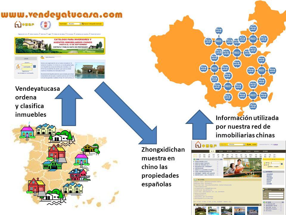 RED Red Zhong xidicha n Zhongxidichan muestra en chino las propiedades españolas RED Red Zhong xidicha n RED Red Zhong xidicha n RED Red Zhong xidicha n RED Red Zhong xidicha n RED Red Zhong xidicha n RED Red Zhong xidicha n RED Red Zhong xidicha n Vendeyatucasa ordena y clasifica inmuebles Información utilizada por nuestra red de inmobiliarias chinas