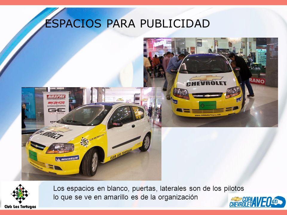 ESPACIOS PARA PUBLICIDAD Los espacios en blanco, puertas, laterales son de los pilotos lo que se ve en amarillo es de la organización
