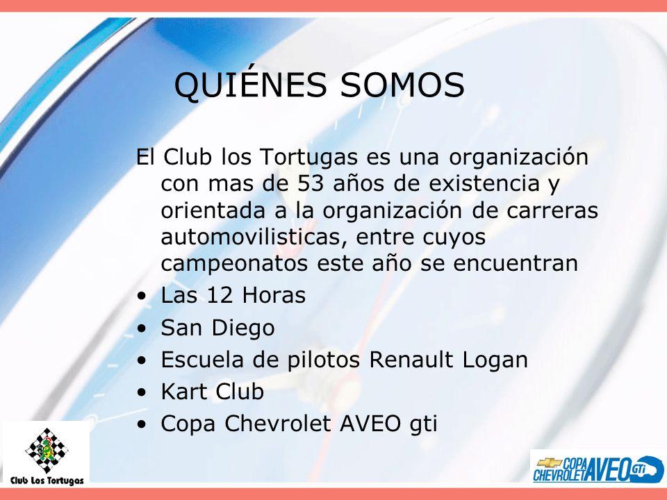 QUIÉNES SOMOS El Club los Tortugas es una organización con mas de 53 años de existencia y orientada a la organización de carreras automovilisticas, entre cuyos campeonatos este año se encuentran Las 12 Horas San Diego Escuela de pilotos Renault Logan Kart Club Copa Chevrolet AVEO gti