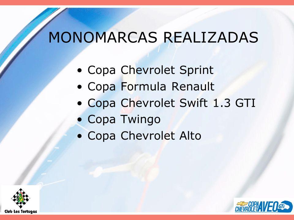 MONOMARCAS REALIZADAS Copa Chevrolet Sprint Copa Formula Renault Copa Chevrolet Swift 1.3 GTI Copa Twingo Copa Chevrolet Alto