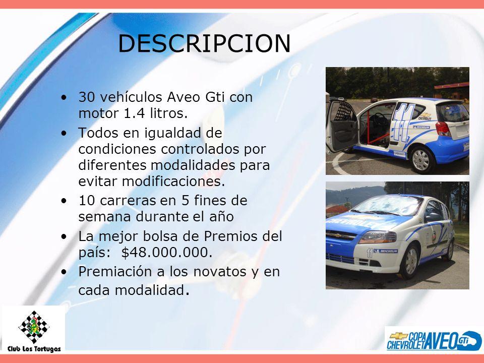 DESCRIPCION 30 vehículos Aveo Gti con motor 1.4 litros. Todos en igualdad de condiciones controlados por diferentes modalidades para evitar modificaci