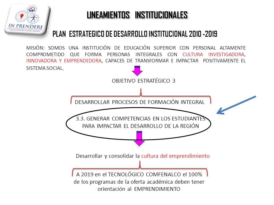 MISIÓN: SOMOS UNA INSTITUCIÓN DE EDUCACIÓN SUPERIOR CON PERSONAL ALTAMENTE COMPROMETIDO QUE FORMA PERSONAS INTEGRALES CON CULTURA INVESTIGADORA, INNOV