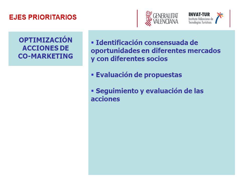 OPTIMIZACIÓN ACCIONES DE CO-MARKETING Identificación consensuada de oportunidades en diferentes mercados y con diferentes socios Evaluación de propuestas Seguimiento y evaluación de las acciones EJES PRIORITARIOS