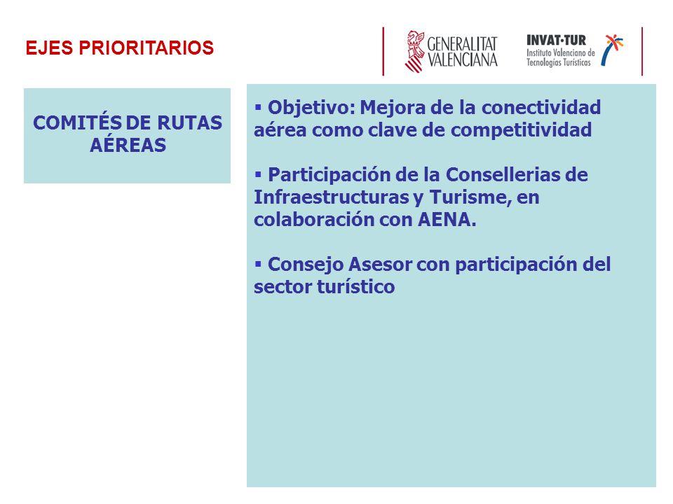 COMITÉS DE RUTAS AÉREAS Objetivo: Mejora de la conectividad aérea como clave de competitividad Participación de la Consellerias de Infraestructuras y Turisme, en colaboración con AENA.