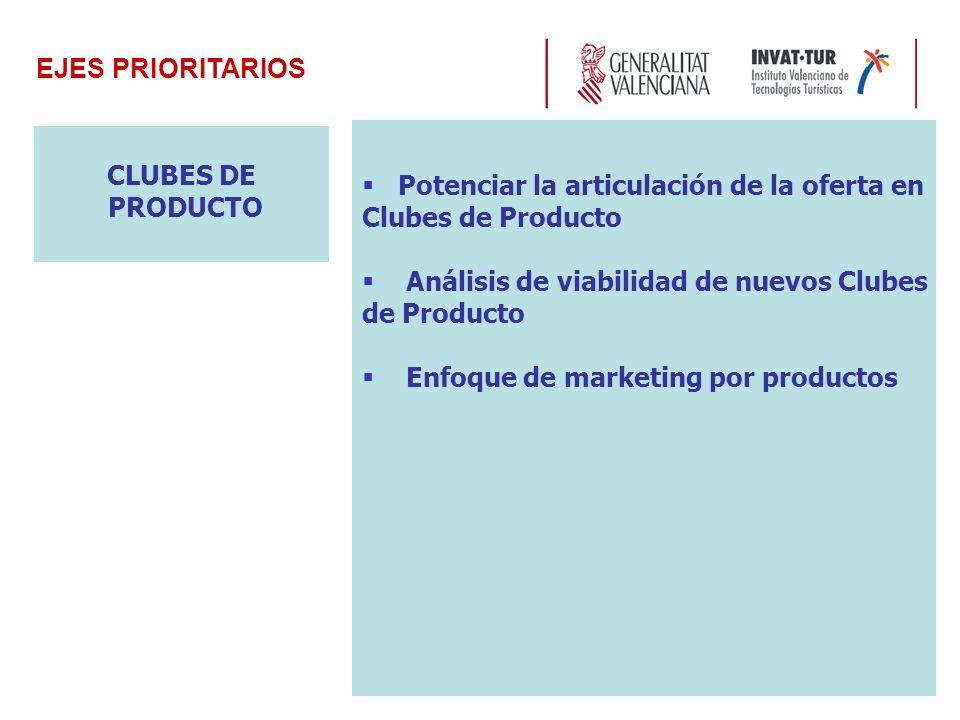 CLUBES DE PRODUCTO Potenciar la articulación de la oferta en Clubes de Producto Análisis de viabilidad de nuevos Clubes de Producto Enfoque de marketing por productos EJES PRIORITARIOS