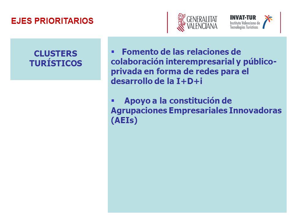 CLUSTERS TURÍSTICOS Fomento de las relaciones de colaboración interempresarial y público- privada en forma de redes para el desarrollo de la I+D+i Apoyo a la constitución de Agrupaciones Empresariales Innovadoras (AEIs) EJES PRIORITARIOS