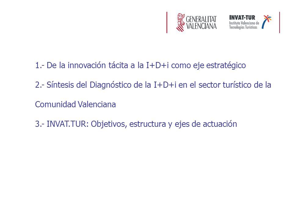 1.- De la innovación tácita a la I+D+i como eje estratégico 2.- Síntesis del Diagnóstico de la I+D+i en el sector turístico de la Comunidad Valenciana 3.- INVAT.TUR: Objetivos, estructura y ejes de actuación