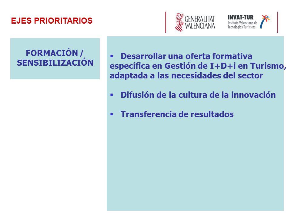 FORMACIÓN / SENSIBILIZACIÓN Desarrollar una oferta formativa específica en Gestión de I+D+i en Turismo, adaptada a las necesidades del sector Difusión de la cultura de la innovación Transferencia de resultados EJES PRIORITARIOS