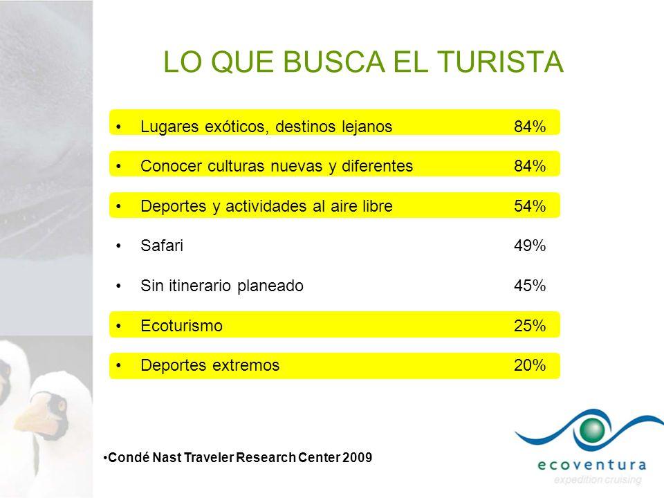 LO QUE BUSCA EL TURISTA 75% de los viajeros frecuentes son influenciados en sus decisiones de viaje por las políticas ambientales del hotel/resort al que viajan.