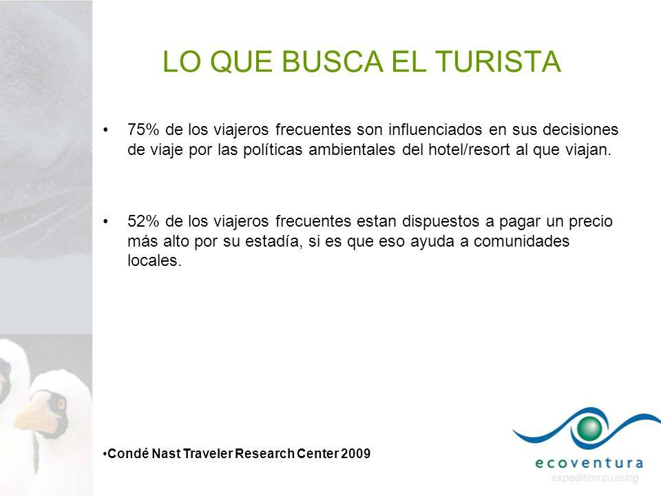 LO QUE BUSCA EL TURISTA 75% de los viajeros frecuentes son influenciados en sus decisiones de viaje por las políticas ambientales del hotel/resort al