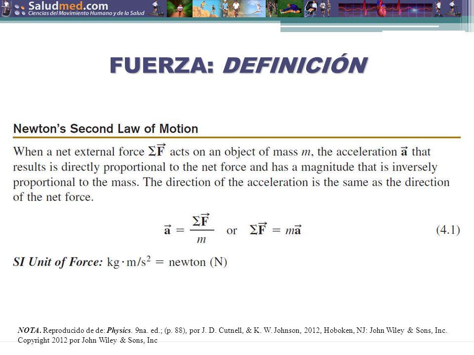 NOTA.Reproducido de de: Physics. 9na. ed.; (p. 88), por J.