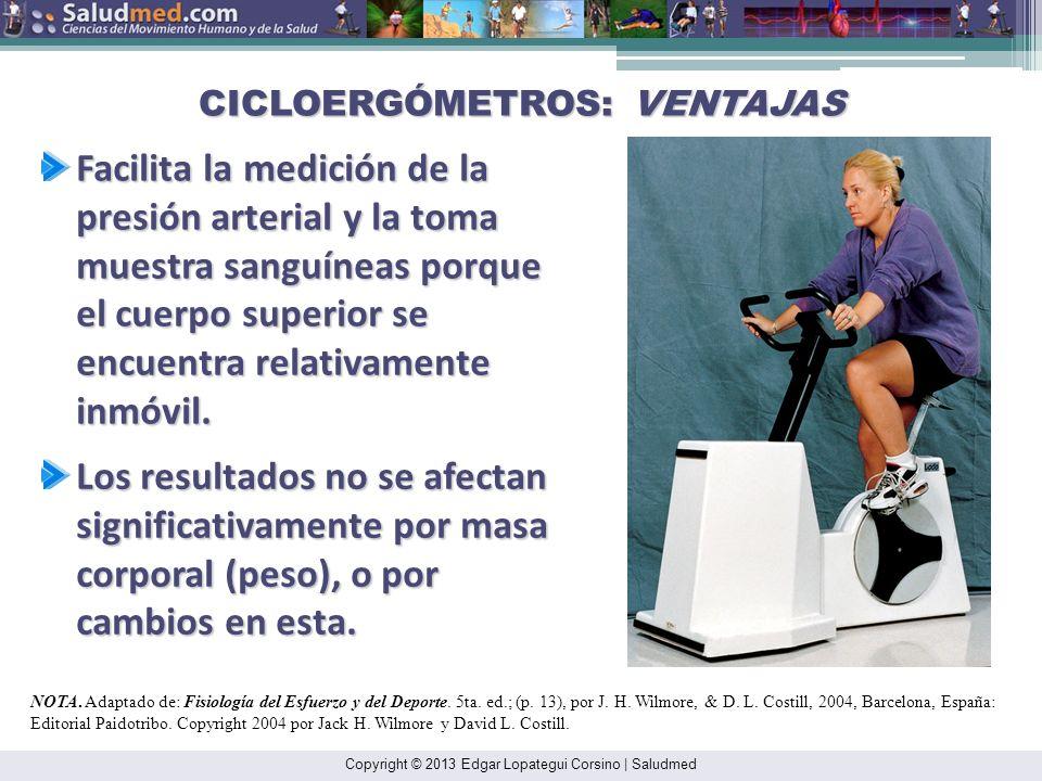 Copyright © 2013 Edgar Lopategui Corsino | Saludmed Los resultados no se afectan significativamente por masa corporal (peso), o por cambios en esta.