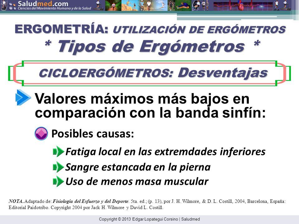 Copyright © 2013 Edgar Lopategui Corsino | Saludmed ERGOMETRÍA: UTILIZACIÓN DE ERGÓMETROS * Tipos de Ergómetros * CICLOERGÓMETROS: Desventajas CICLOERGÓMETROS: Desventajas NOTA.
