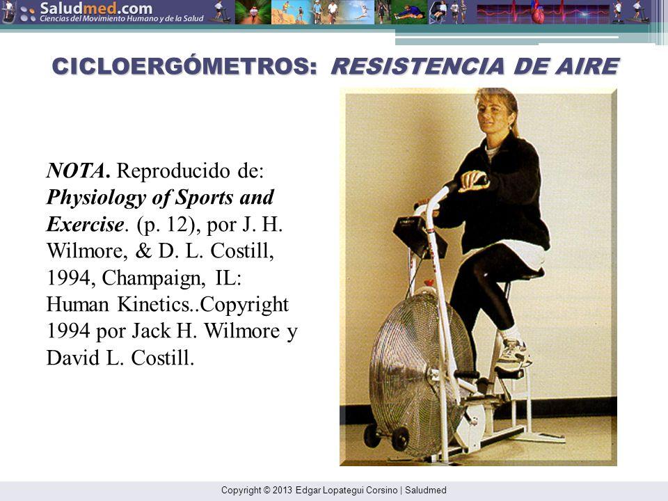 Copyright © 2013 Edgar Lopategui Corsino | Saludmed CICLOERGÓMETROS: RESISTENCIA DE AIRE NOTA.