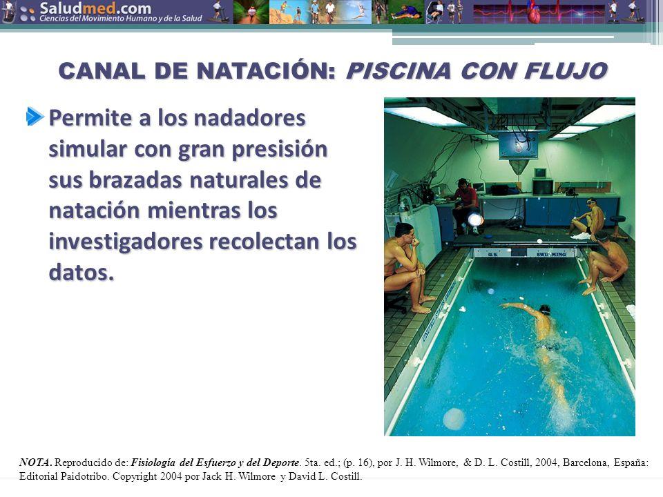 Copyright © 2013 Edgar Lopategui Corsino | Saludmed CANAL DE NATACIÓN: PISCINA CON FLUJO Permite a los nadadores simular con gran presisión sus brazadas naturales de natación mientras los investigadores recolectan los datos.