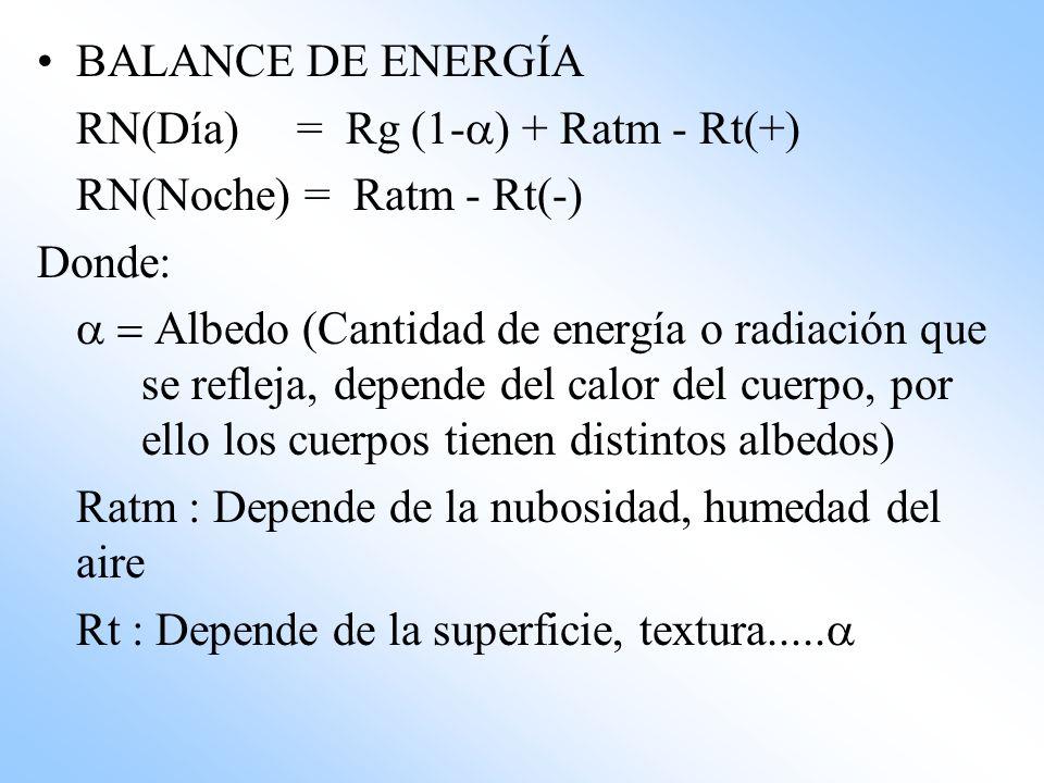 BALANCE DE ENERGÍA RN(Día) = Rg (1- ) + Ratm - Rt(+) RN(Noche) = Ratm - Rt(-) Donde: lbedo (Cantidad de energía o radiación que se refleja, depende de