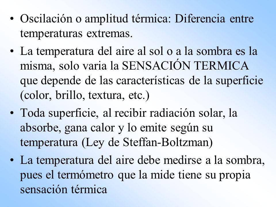 Oscilación o amplitud térmica: Diferencia entre temperaturas extremas. La temperatura del aire al sol o a la sombra es la misma, solo varia la SENSACI