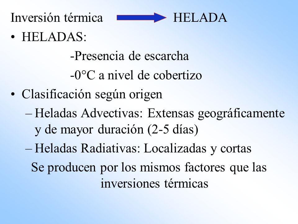 Inversión térmica HELADA HELADAS: -Presencia de escarcha -0°C a nivel de cobertizo Clasificación según origen –Heladas Advectivas: Extensas geográfica