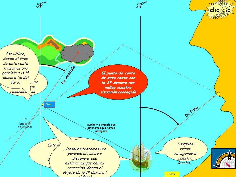 Pero también nos podemos situar con dos demoras no simultáneas a dos puntos conocidos de la costa N Dv 45º clic …Ocurre que en ocasiones se da la circ