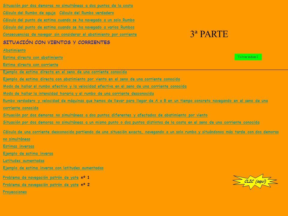 El compás Rumbo cuadrantal y circular Rumbo Demora Marcación Utilidad de las demoras Utilidad de las marcaciones Método para hallar la demora de un ob