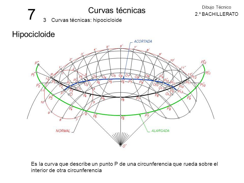 7 Curvas técnicas 3 Dibujo Técnico 2.º BACHILLERATO Curvas técnicas: hipocicloide Hipocicloide Es la curva que describe un punto P de una circunferencia que rueda sobre el interior de otra circunferencia