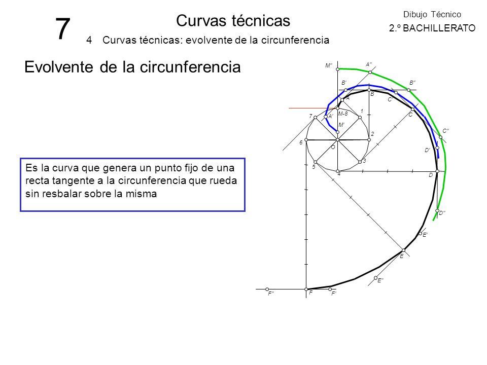 7 Curvas técnicas 4 Dibujo Técnico 2.º BACHILLERATO Curvas técnicas: evolvente de la circunferencia Evolvente de la circunferencia Es la curva que genera un punto fijo de una recta tangente a la circunferencia que rueda sin resbalar sobre la misma F F F O 4 5 M-8 7 6 M M 3 E E E D D D 2 1 A B B B C A A C C