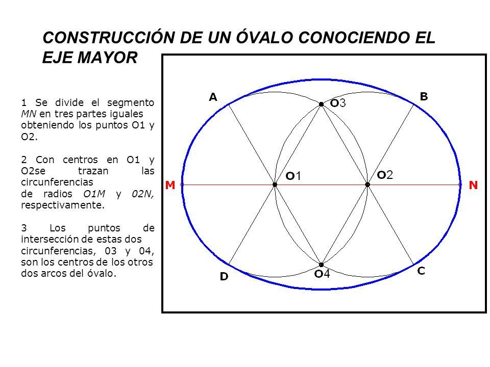 Sea ST el eje menor del óvalo 1 Se dibuja una circunferencia de diámetro ST y se trazan los diámetros perpendiculares m y n.