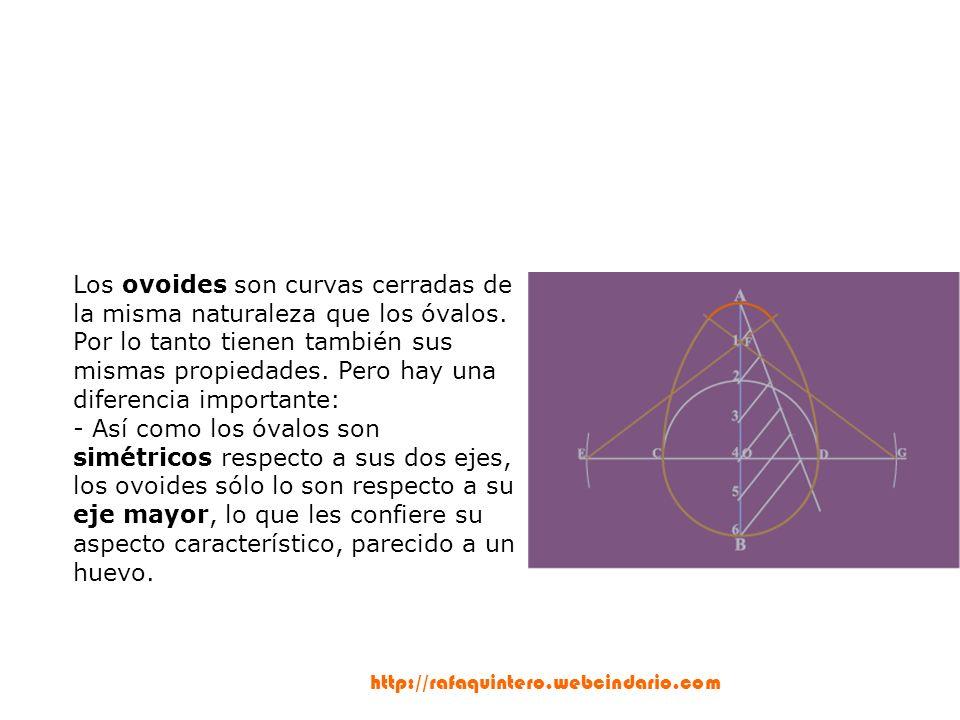 CONSTRUCCIÓN DE UN OVOIDE CONOCIENDO SU EJE Sea MN el eje del ovoide(Fig.