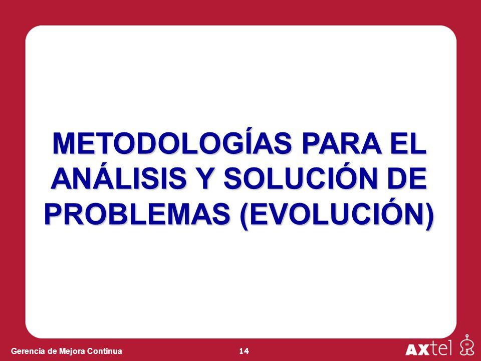 14 Gerencia de Mejora Continua METODOLOGÍAS PARA EL ANÁLISIS Y SOLUCIÓN DE PROBLEMAS (EVOLUCIÓN)
