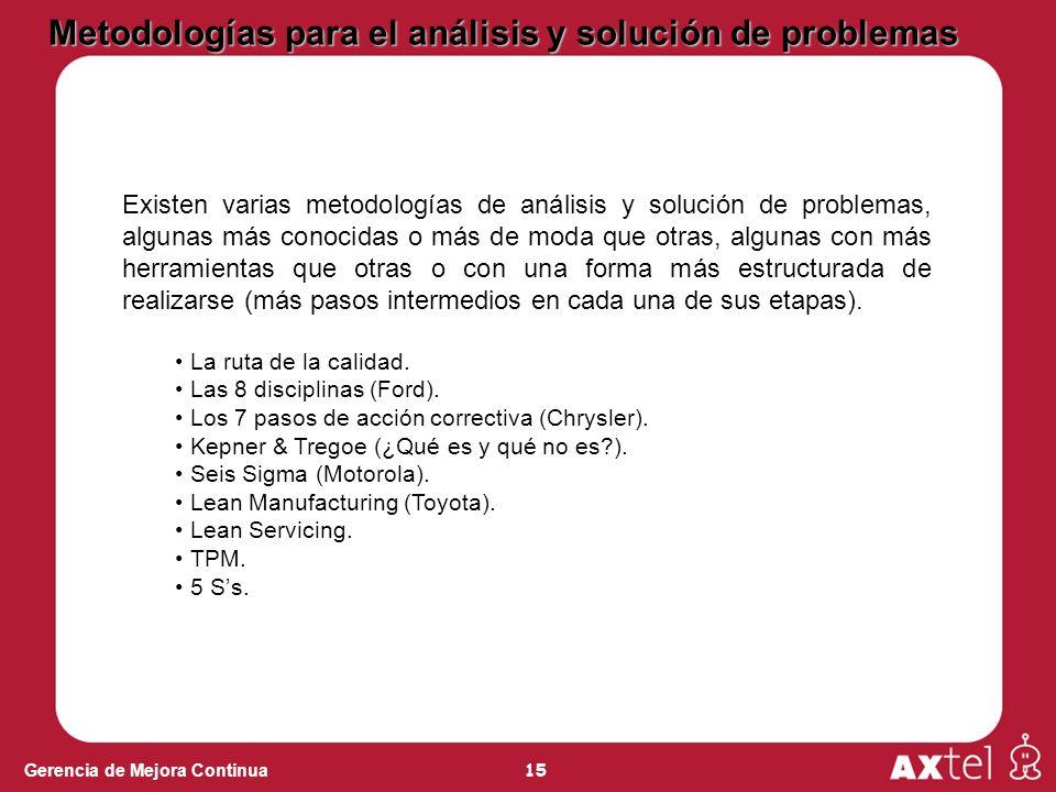 15 Gerencia de Mejora Continua Metodologías para el análisis y solución de problemas Existen varias metodologías de análisis y solución de problemas,