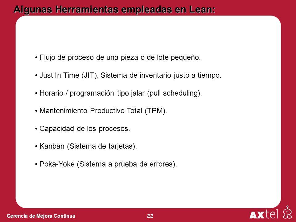 22 Gerencia de Mejora Continua Algunas Herramientas empleadas en Lean: Flujo de proceso de una pieza o de lote pequeño. Just In Time (JIT), Sistema de