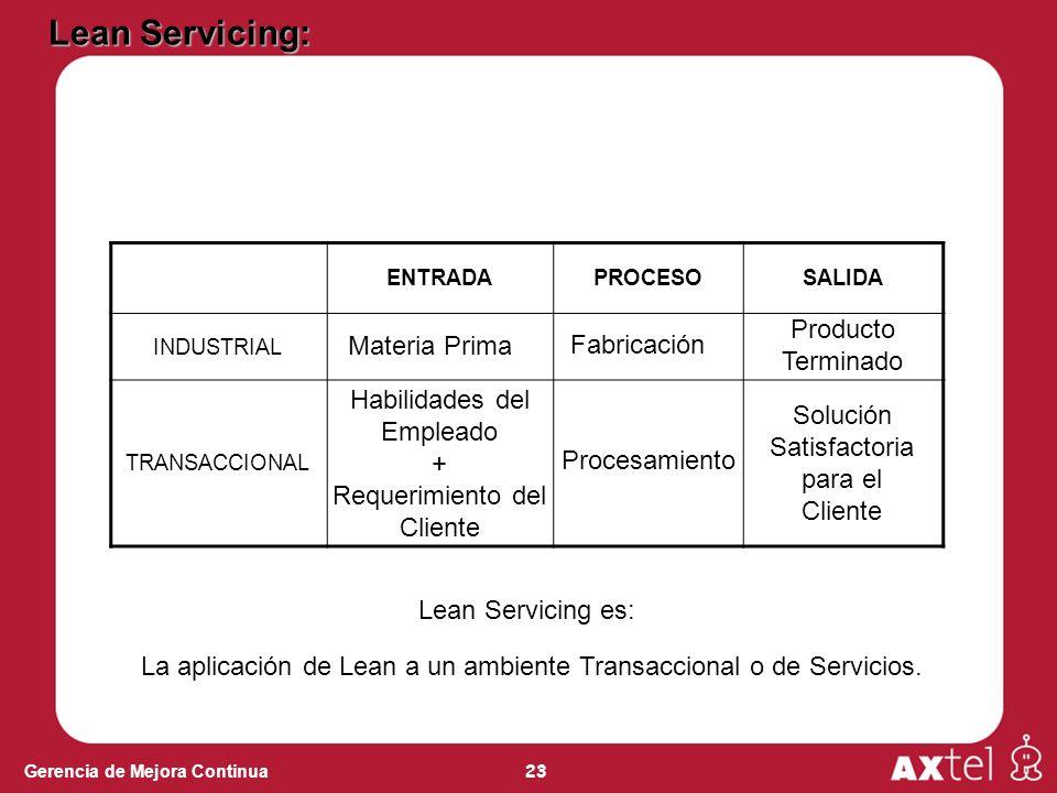 23 Gerencia de Mejora Continua Lean Servicing: ENTRADAPROCESOSALIDA INDUSTRIAL TRANSACCIONAL Materia Prima Fabricación Producto Terminado Habilidades del Empleado + Requerimiento del Cliente Procesamiento Solución Satisfactoria para el Cliente Lean Servicing es: La aplicación de Lean a un ambiente Transaccional o de Servicios.