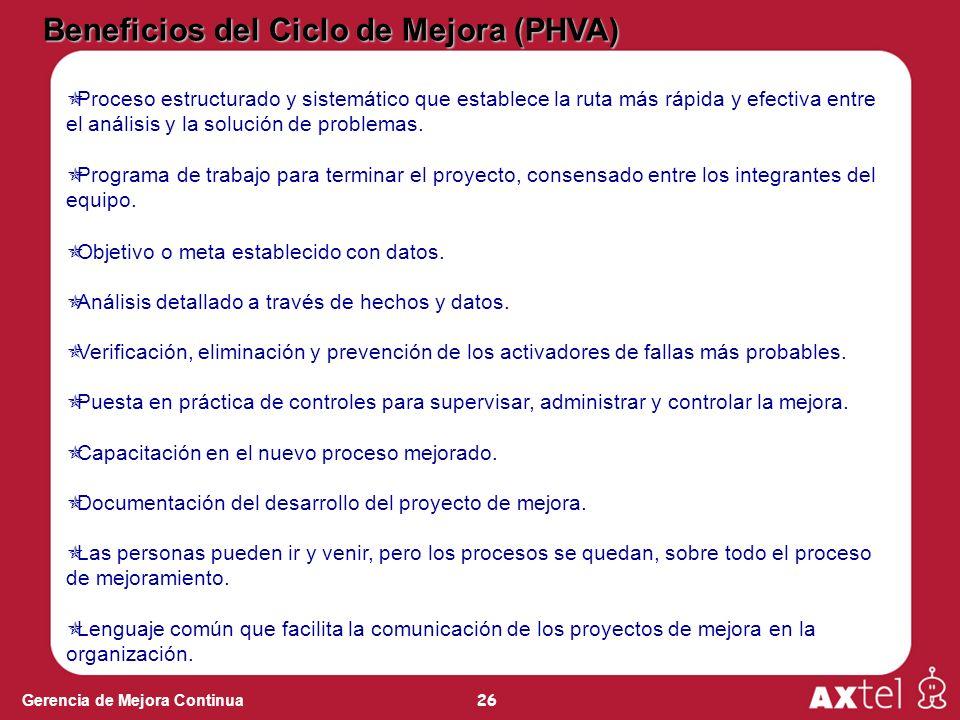 26 Gerencia de Mejora Continua Beneficios del Ciclo de Mejora (PHVA) Proceso estructurado y sistemático que establece la ruta más rápida y efectiva entre el análisis y la solución de problemas.