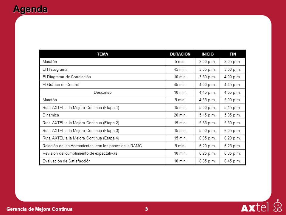 3 Gerencia de Mejora Continua TEMADURACIÓNINICIOFIN Maratón5 min.3:00 p.m.3:05 p.m. El Histograma45 min.3:05 p.m.3:50 p.m. El Diagrama de Correlación1