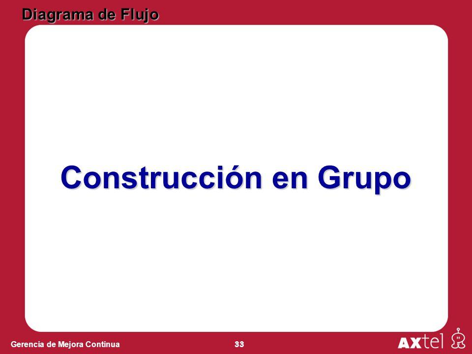 33 Gerencia de Mejora Continua Diagrama de Flujo Construcción en Grupo