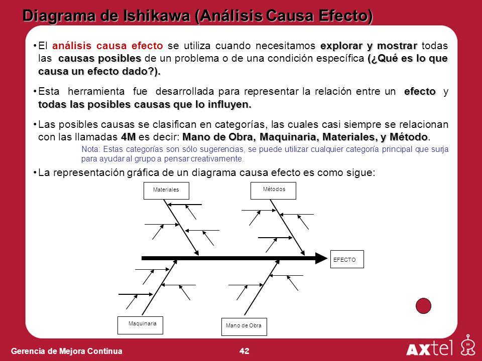 42 Gerencia de Mejora Continua explorar y mostrar causas posibles(¿Qué es lo que causa un efecto dado?).El análisis causa efecto se utiliza cuando nec