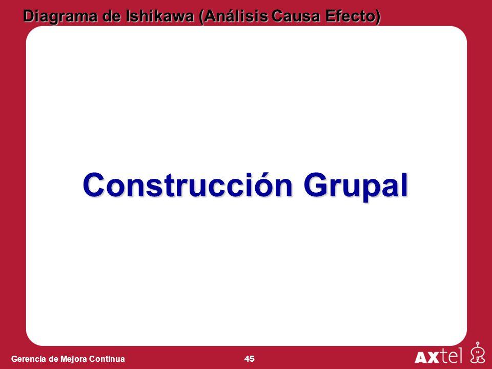 45 Gerencia de Mejora Continua Construcción Grupal Diagrama de Ishikawa (Análisis Causa Efecto)