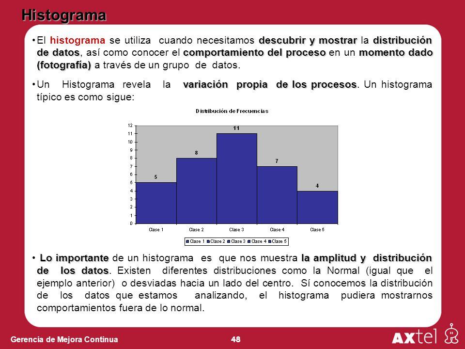 48 Gerencia de Mejora Continua descubrir y mostrardistribución de datoscomportamiento del procesomomento dado (fotografía)El histograma se utiliza cuando necesitamos descubrir y mostrar la distribución de datos, así como conocer el comportamiento del proceso en un momento dado (fotografía) a través de un grupo de datos.