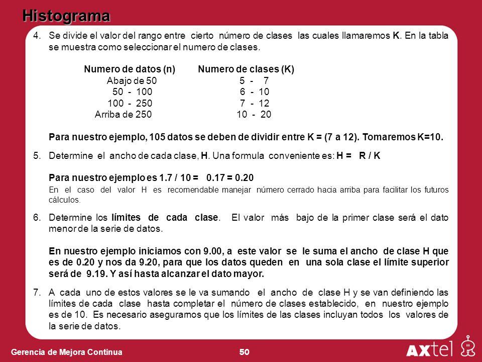 50 Gerencia de Mejora Continua 4.Se divide el valor del rango entre cierto número de clases las cuales llamaremos K. En la tabla se muestra como selec