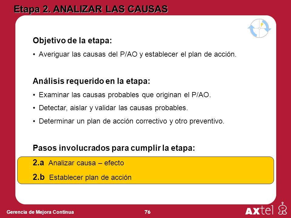 76 Gerencia de Mejora Continua Objetivo de la etapa: Averiguar las causas del P/AO y establecer el plan de acción. Análisis requerido en la etapa: Exa