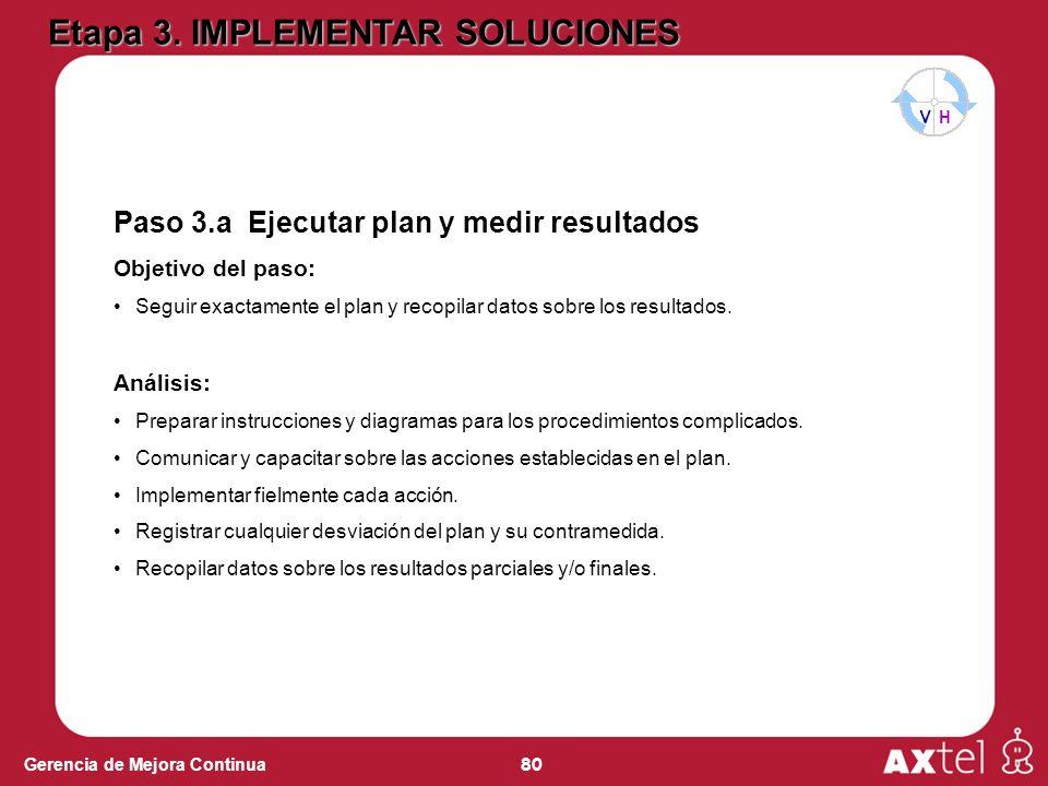 80 Gerencia de Mejora Continua Paso 3.a Ejecutar plan y medir resultados Objetivo del paso: Seguir exactamente el plan y recopilar datos sobre los resultados.