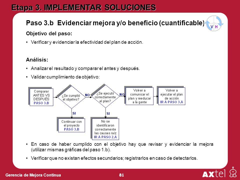 81 Gerencia de Mejora Continua Paso 3.b Evidenciar mejora y/o beneficio (cuantificable) Objetivo del paso: Verificar y evidenciar la efectividad del plan de acción.