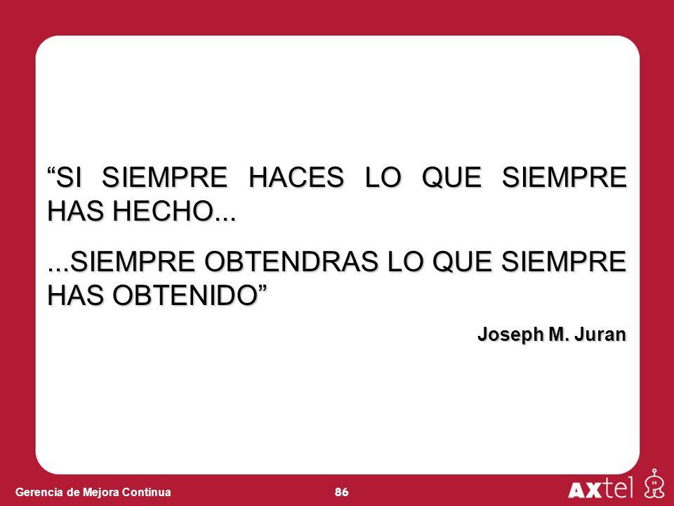86 Gerencia de Mejora Continua SI SIEMPRE HACES LO QUE SIEMPRE HAS HECHO......SIEMPRE OBTENDRAS LO QUE SIEMPRE HAS OBTENIDO Joseph M. Juran