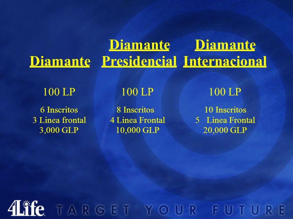 Lider 1st 2nd 3rd 6 distributores @ $100 = $600 x 2% = $12 24 distributores @ $100 = $2400 x 25% = $600 48 distributores @ $100 = $4800,00 x 5% = $240