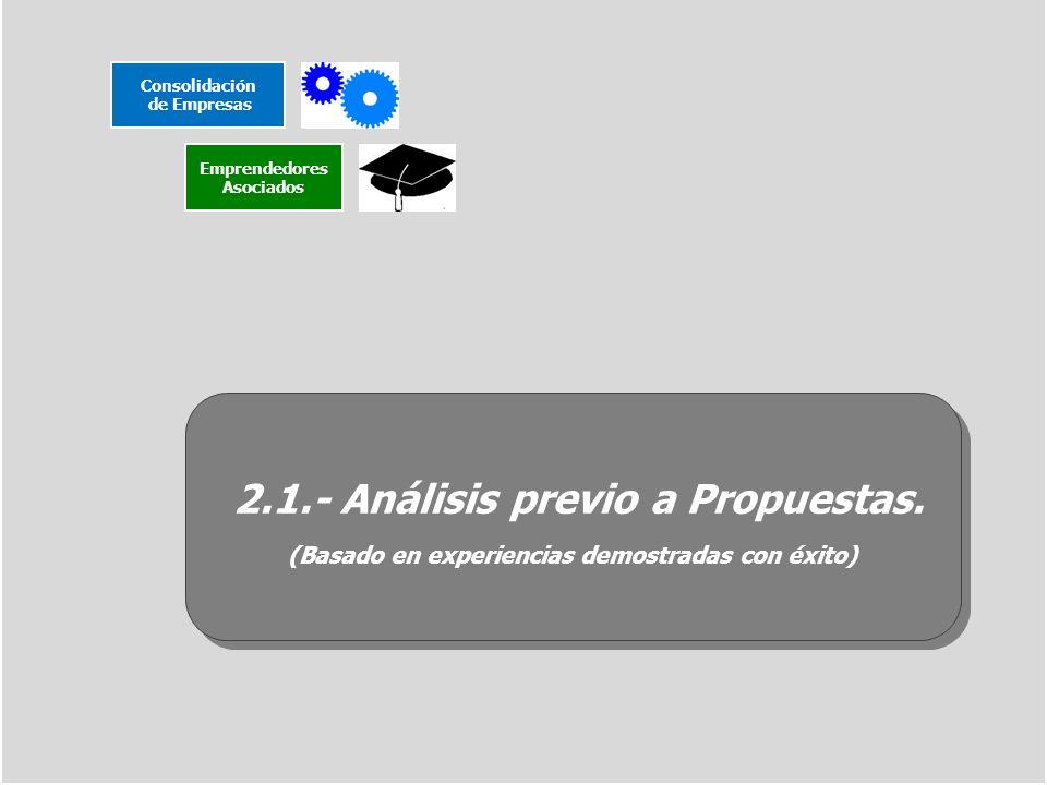 2.1.- Análisis previo a Propuestas. (Basado en experiencias demostradas con éxito) 2.1.- Análisis previo a Propuestas. (Basado en experiencias demostr