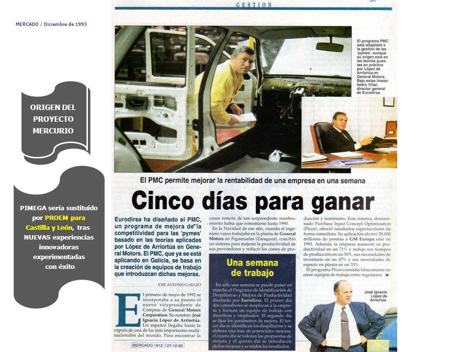 ORIGEN DEL PROYECTO MERCURIO MERCADO / Diciembre de 1993 PIMEGA sería sustituido por PROEM para Castilla y León, tras NUEVAS experiencias innovadoras