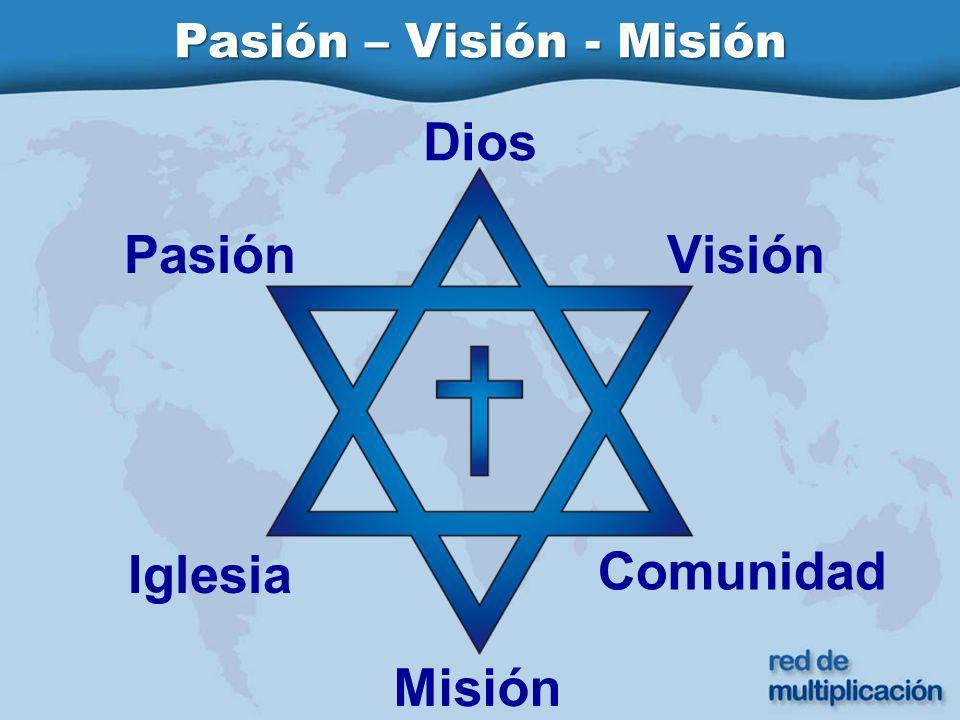 Pasión – Visión - Misión Dios Comunidad Iglesia Misión PasiónVisión