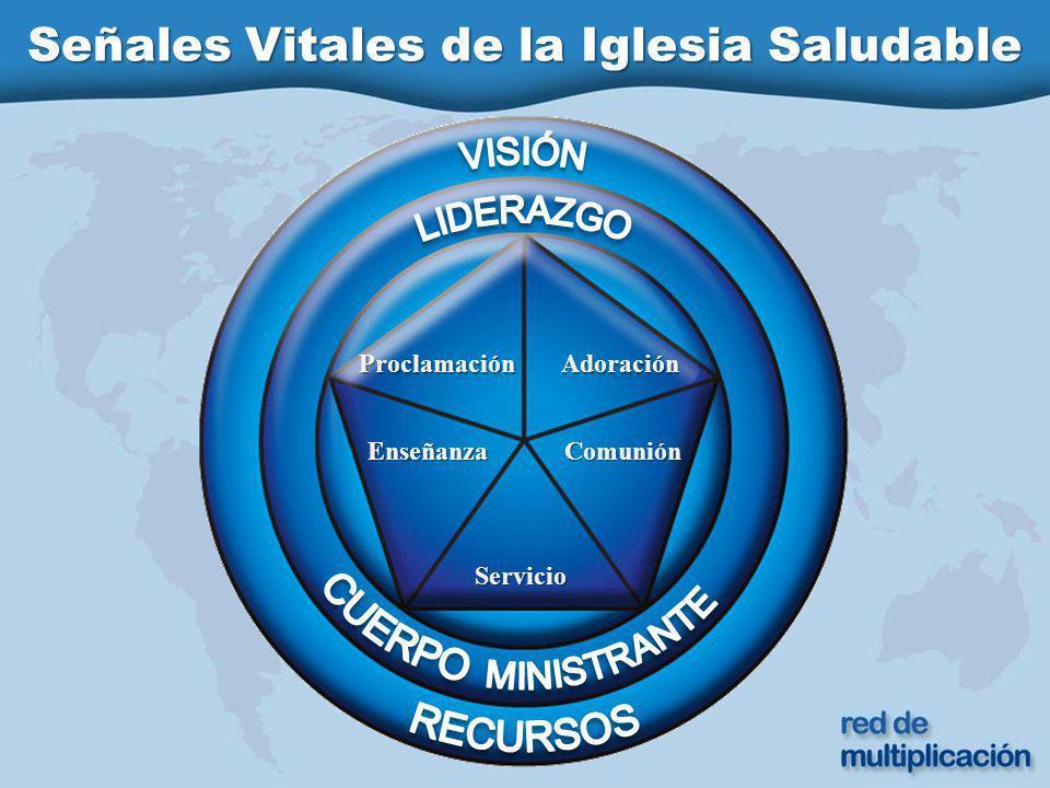 Señales Vitales de la Iglesia Saludable ProclamaciónAdoración EnseñanzaComunión Servicio